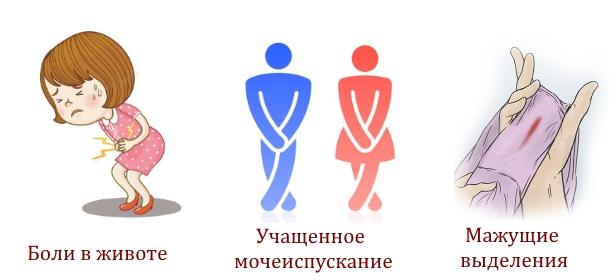 Симптомы кистозного образования