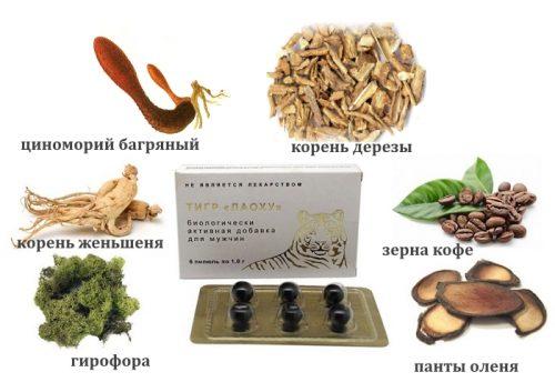 Состав Тигр Лаоху