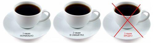 Норма кофеина в день