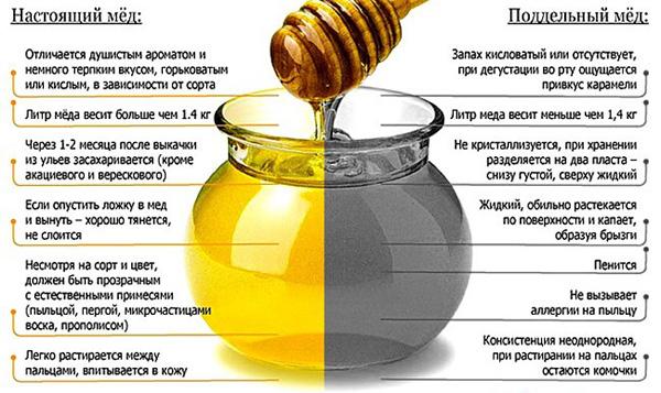 Отличие натурального меда