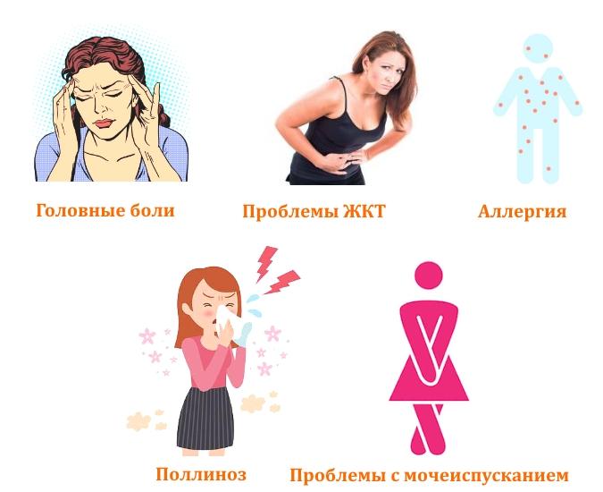 Побочные эффекты Метронидазола