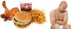 Вредное питание и потенция