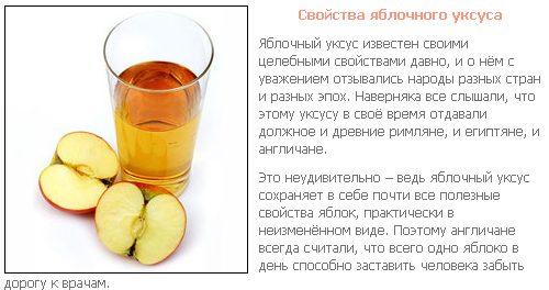 Как похудеть с помощью уксуса яблочного отзывы